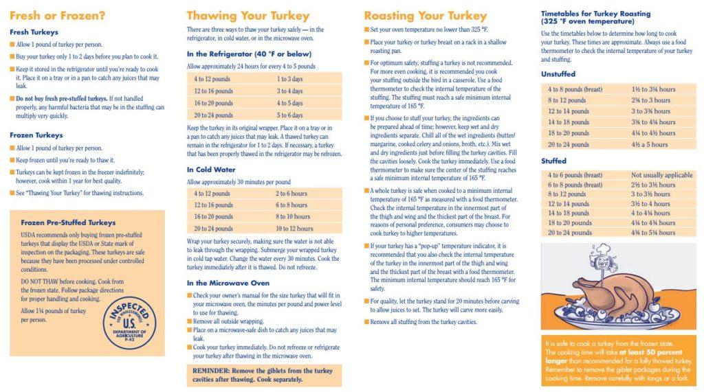 Turkeyprep1